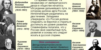 Фото с сайта: radiologos.ru