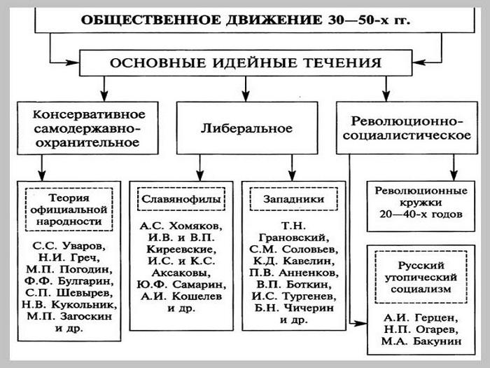 Фото с сайта: rodnik.3dn.ru