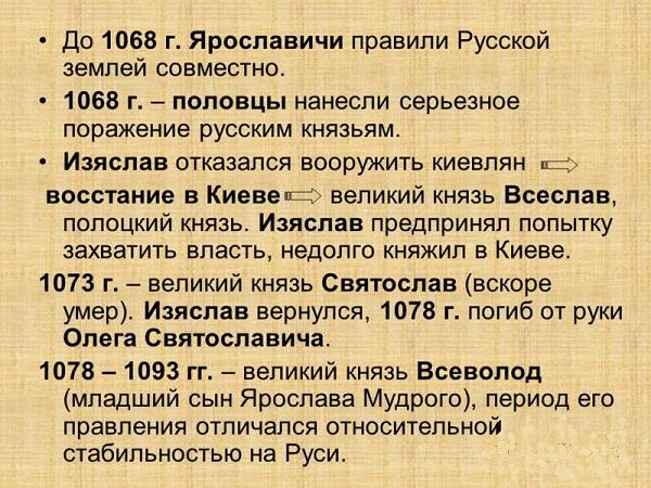 Фото с сайта: MyShared.ru