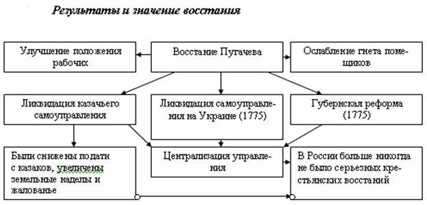 Фото с сайта: school-collection.edu.ru
