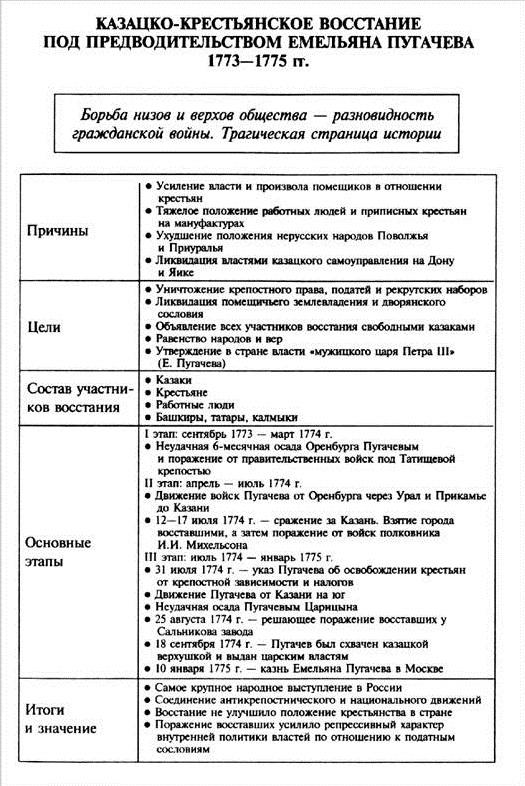 Фото с сайта: znanija.com