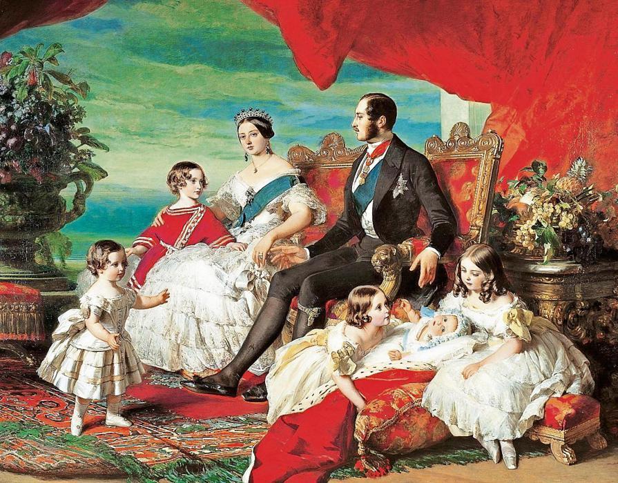 Семья королевы Англии Виктории